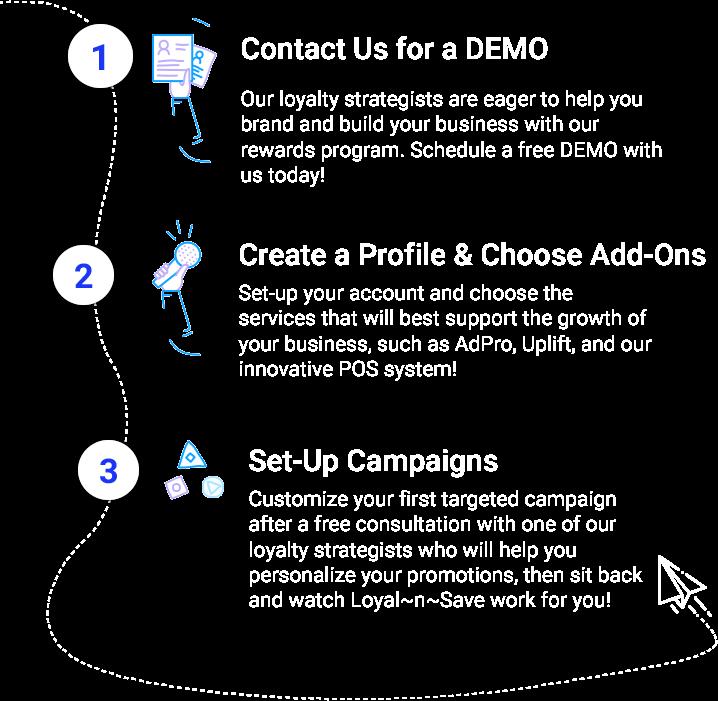 Industry Steps | Mobile